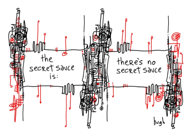 There is no secret sauce for content marketing